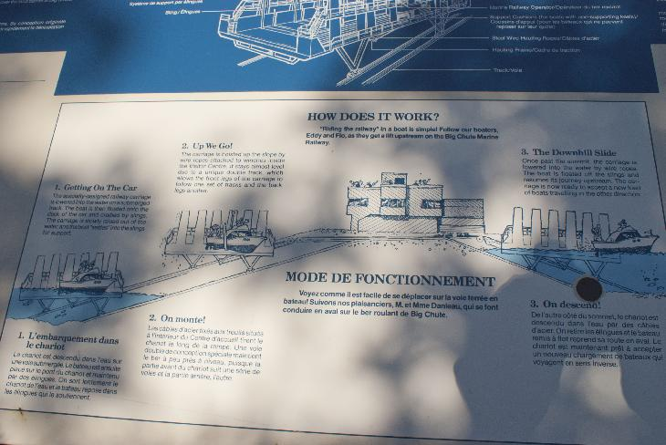 Sign showing how the Big Chute Marine Railway operated.